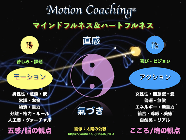 22072_motion coaching image