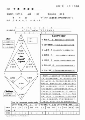 584_数秘チャートforleafsmall
