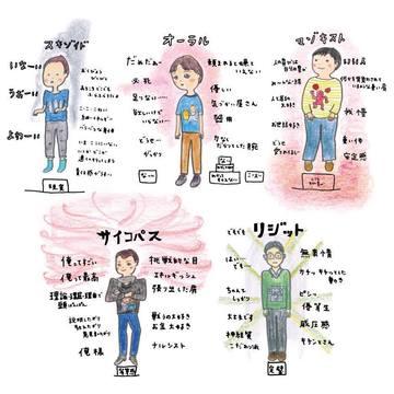 21265_キャラクター5人メンズ