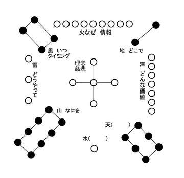 8064_易学マーケティング