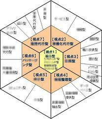 138414_bm7-22_hexagon_b