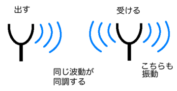 138505_hadoukyoumei1