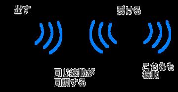 141907_hadoukyoumei1