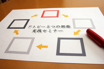 146992_アトピーの5つの側面-実践セミナー-ロゴ