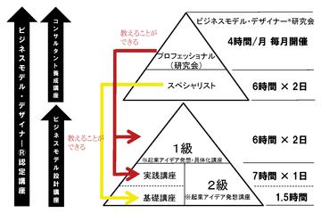 173819_bmd-pyramid