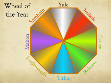 489900_wheel_of_the_year