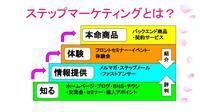 2632_【体験】リザスト基礎レッスン